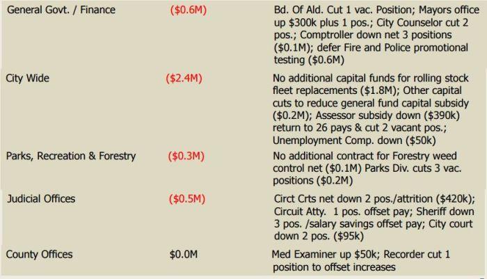 budgetcuts2